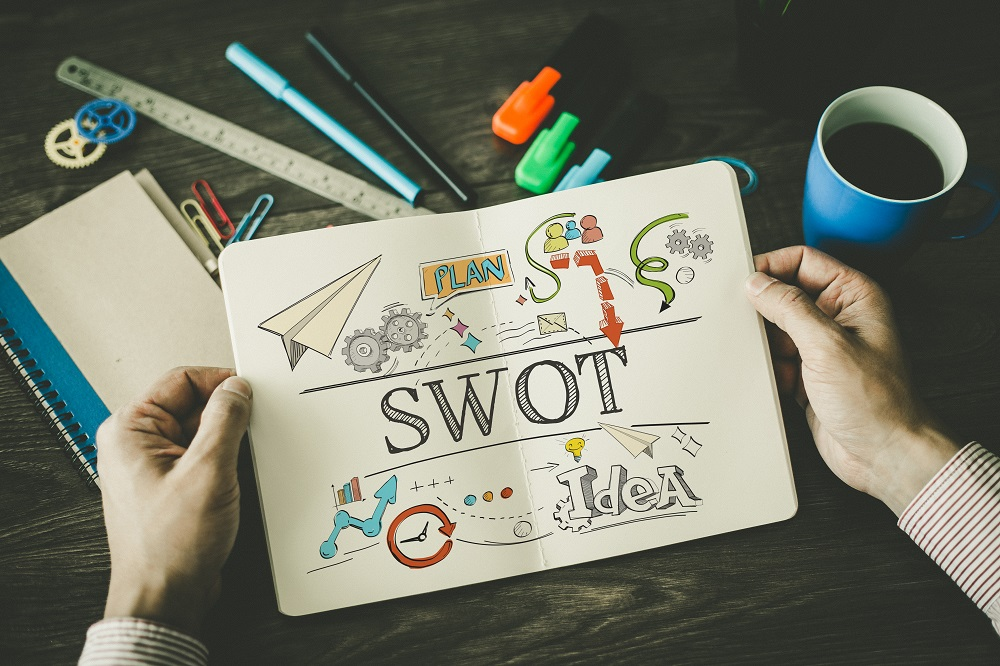 Starting An Easy Marketing Plan for Small Businesses