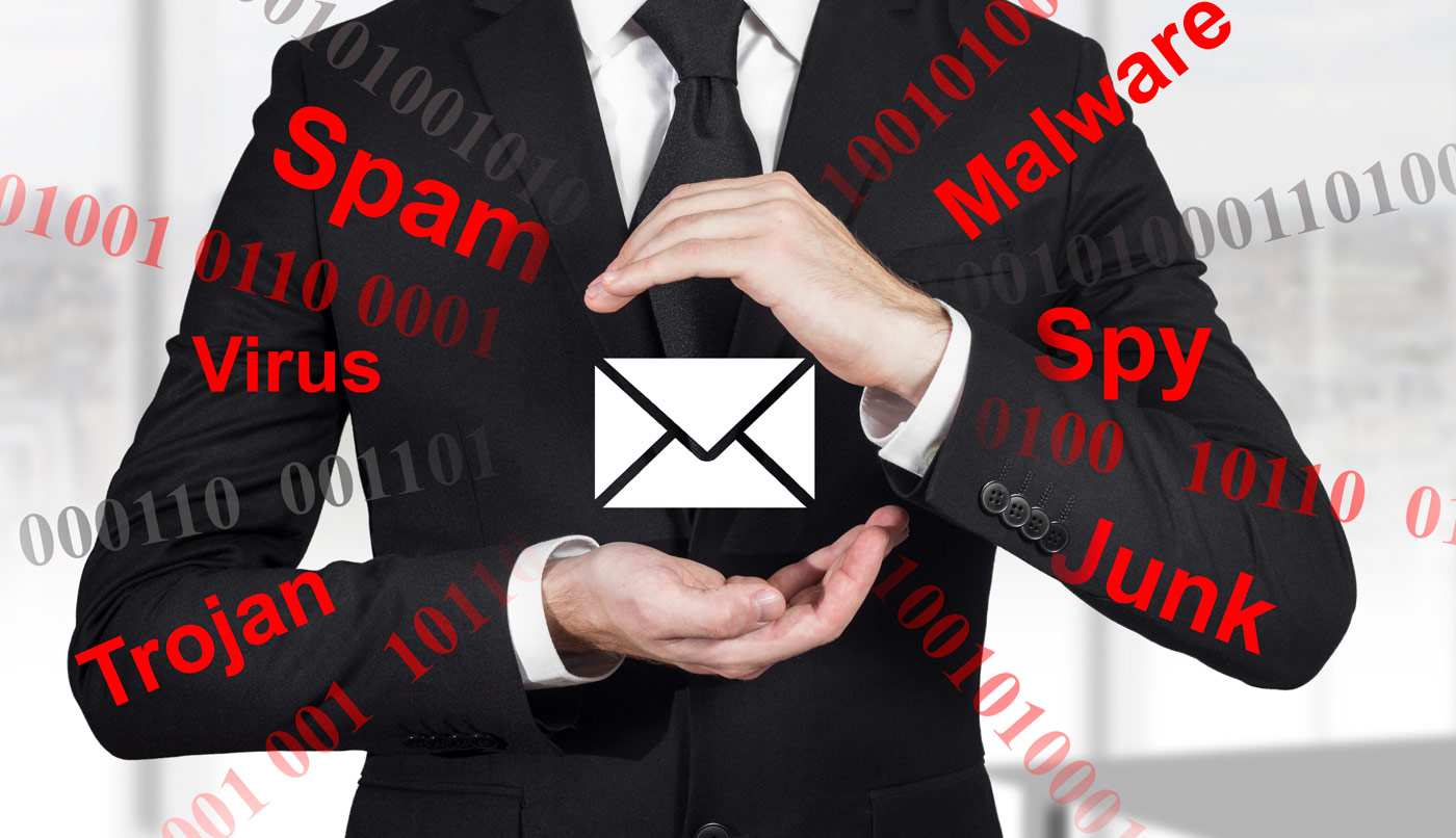 Email Spam and Whitelist Management Processes
